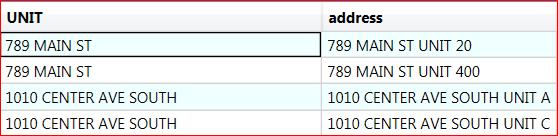 Hàm xử lý chuỗi Mid để phân tích dữ liệu